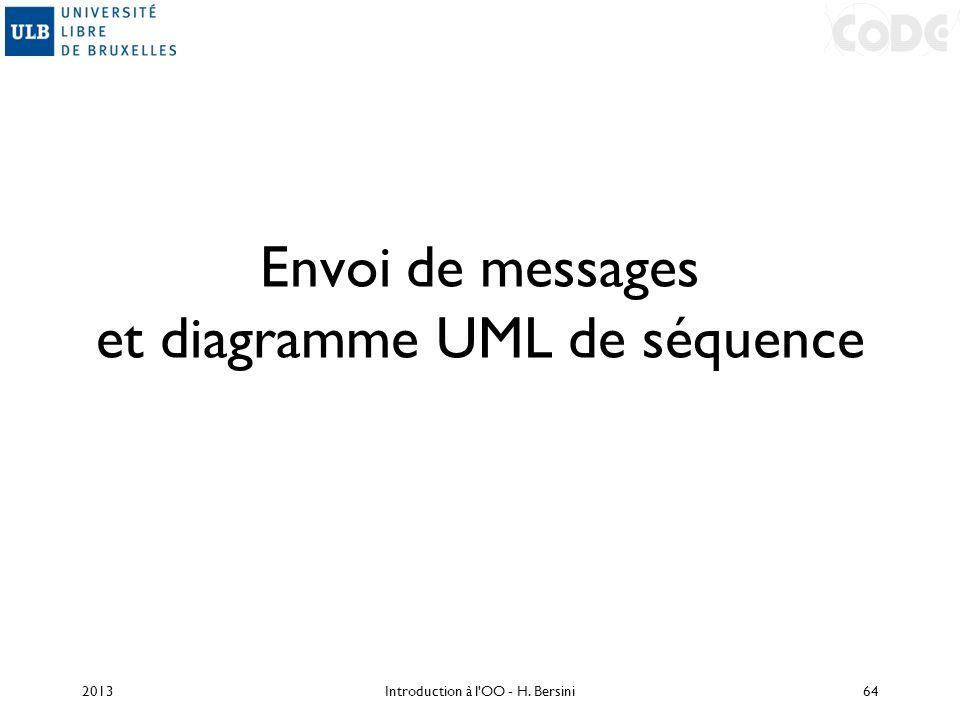 Envoi de messages et diagramme UML de séquence