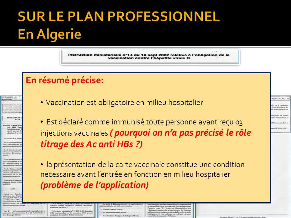 SUR LE PLAN PROFESSIONNEL En Algerie