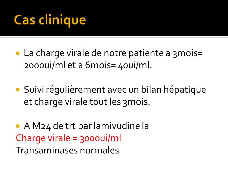 Cas clinique La charge virale de notre patiente a 3mois= 2000ui/ml et a 6mois= 40ui/ml.