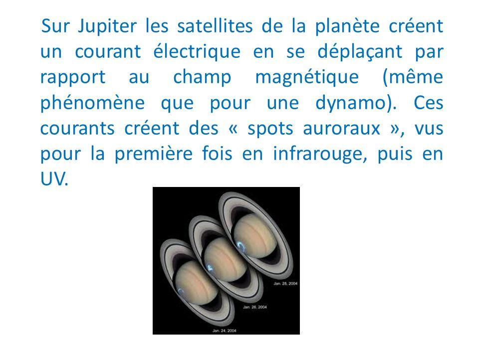Sur Jupiter les satellites de la planète créent un courant électrique en se déplaçant par rapport au champ magnétique (même phénomène que pour une dynamo).