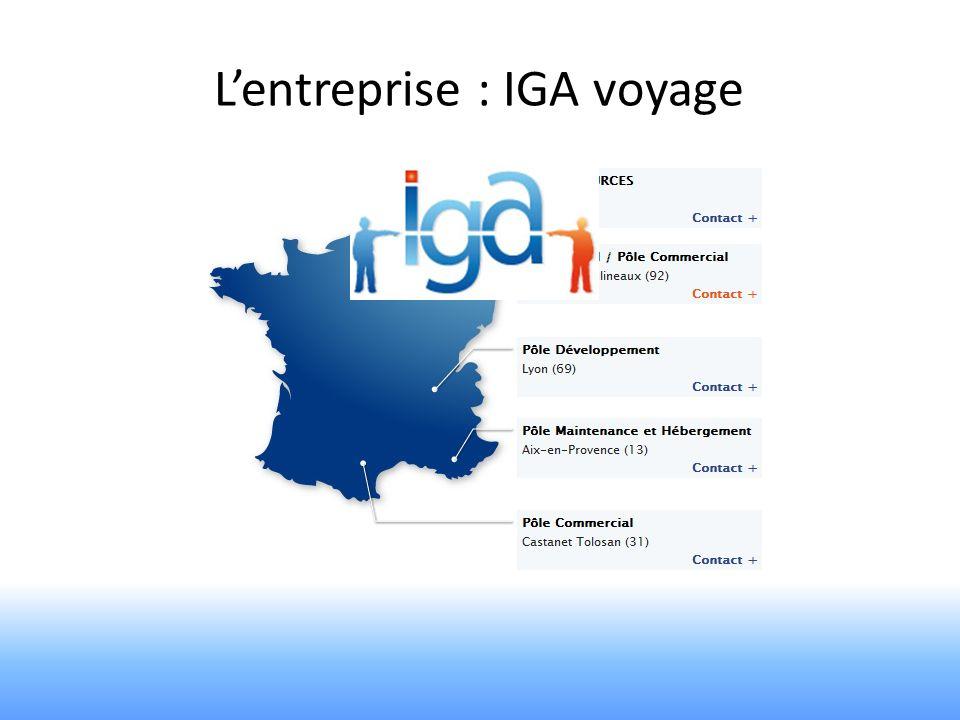 L'entreprise : IGA voyage