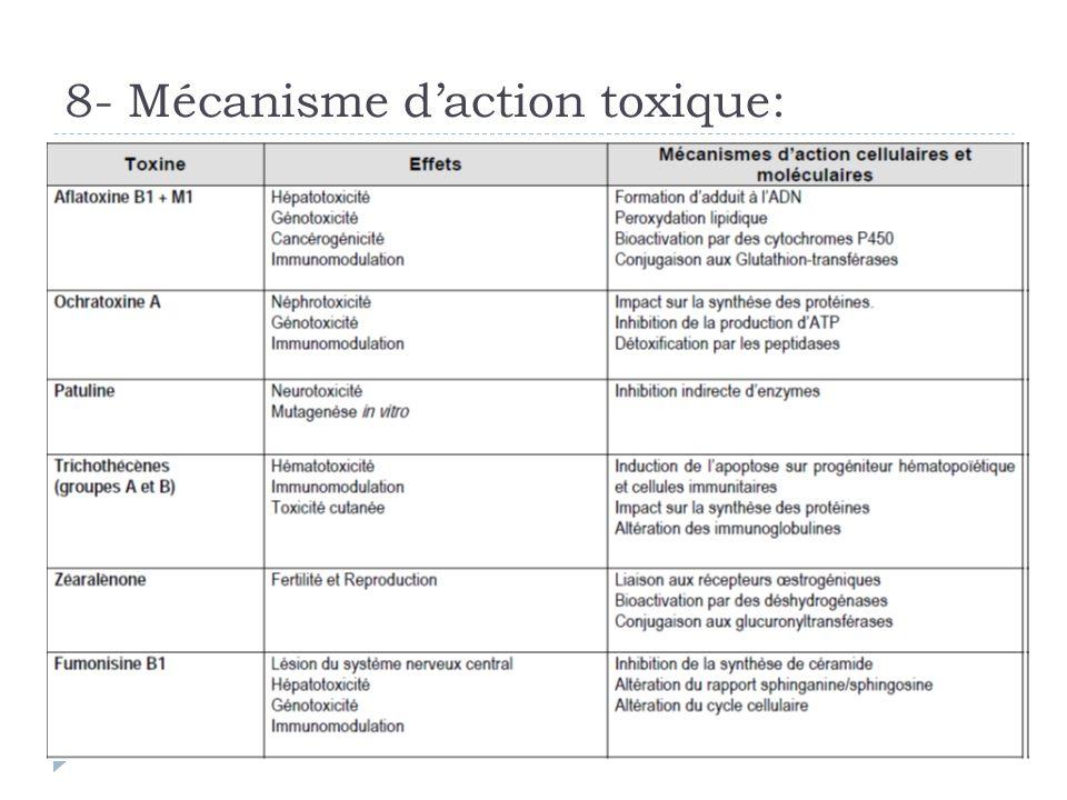 8- Mécanisme d'action toxique:
