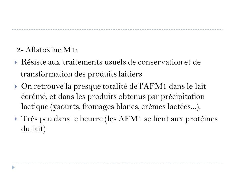 2- Aflatoxine M1: Résiste aux traitements usuels de conservation et de. transformation des produits laitiers.
