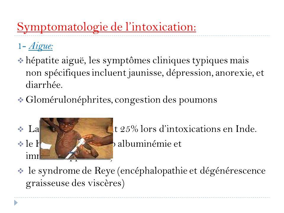 Symptomatologie de l'intoxication: