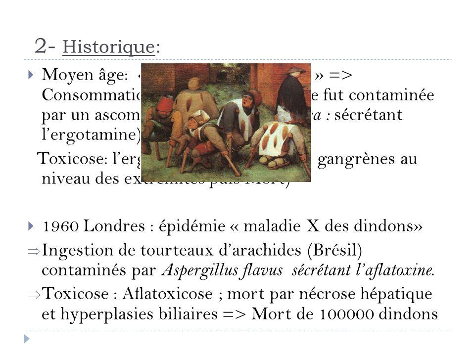 2- Historique: