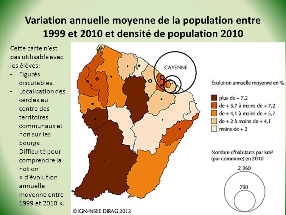 Variation annuelle moyenne de la population entre 1999 et 2010 et densité de population 2010