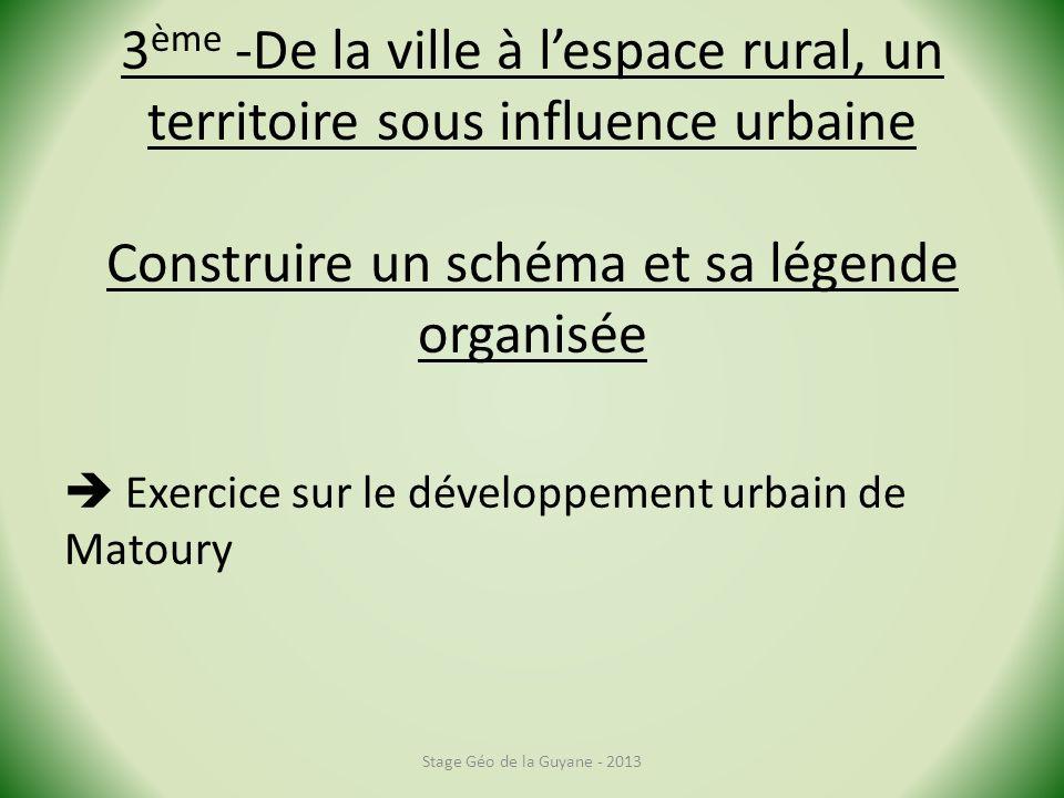 3ème -De la ville à l'espace rural, un territoire sous influence urbaine Construire un schéma et sa légende organisée
