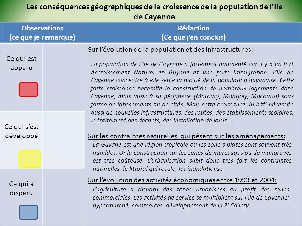 Les conséquences géographiques de la croissance de la population de l'Ile de Cayenne