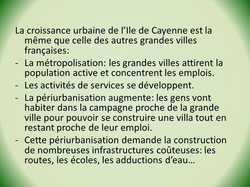 La croissance urbaine de l'Ile de Cayenne est la même que celle des autres grandes villes françaises: