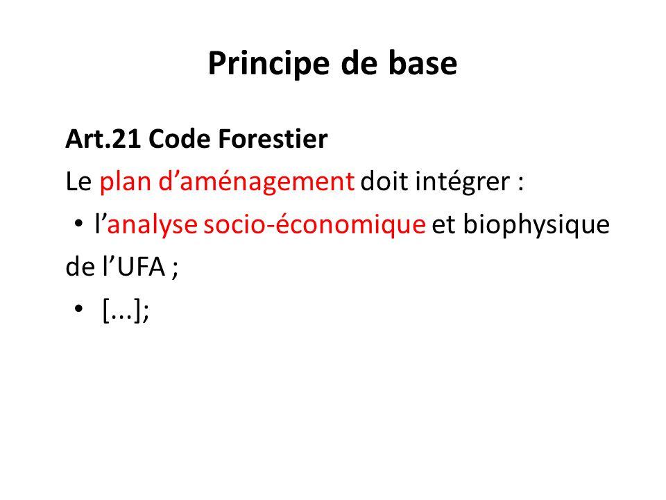Principe de base Art.21 Code Forestier