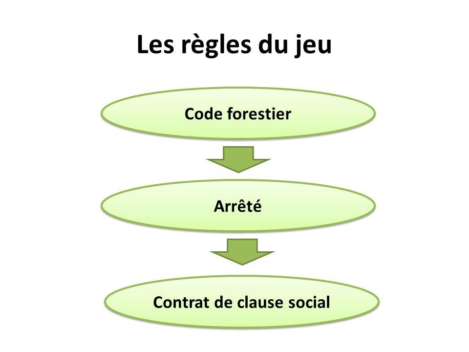 Contrat de clause social