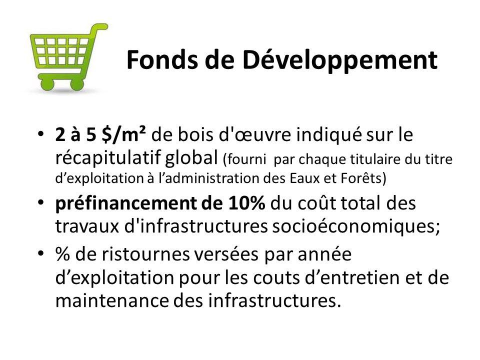 Fonds de Développement