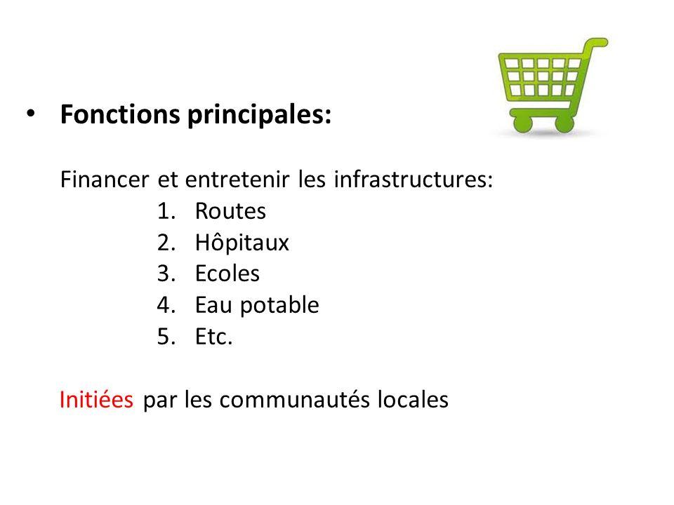 Fonctions principales: