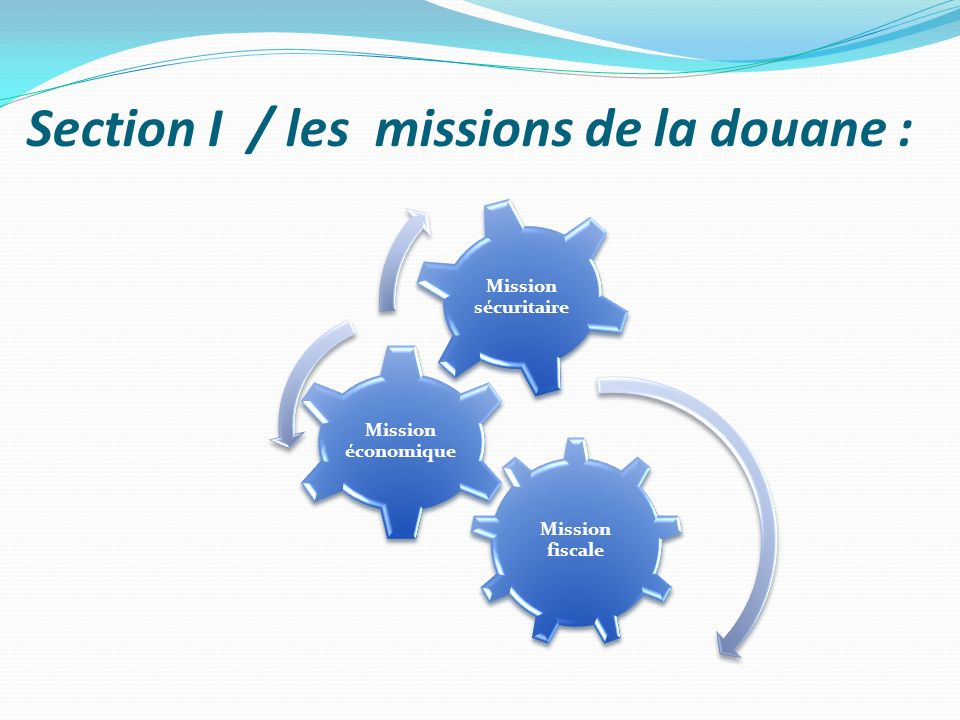 Section I / les missions de la douane :
