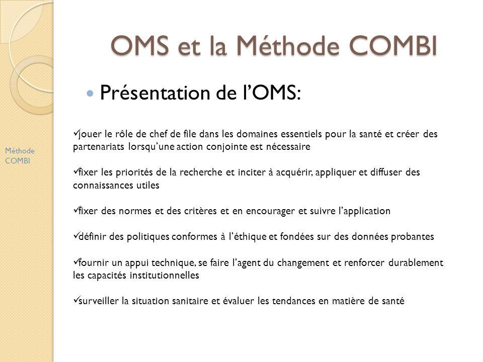 OMS et la Méthode COMBI Présentation de l'OMS: