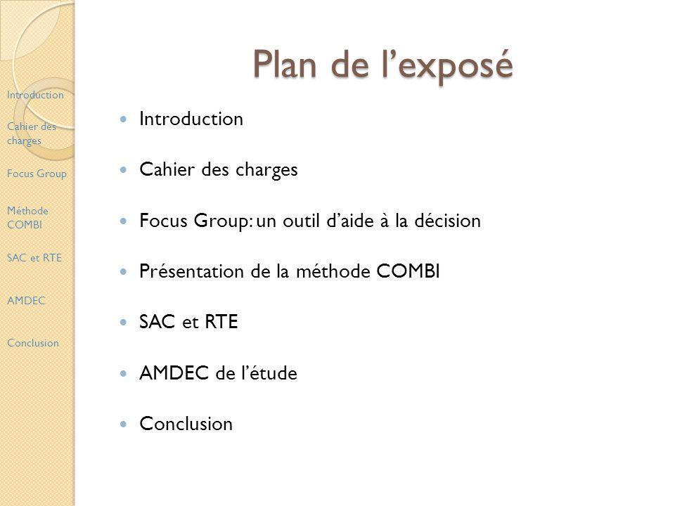 Plan de l'exposé Introduction Cahier des charges