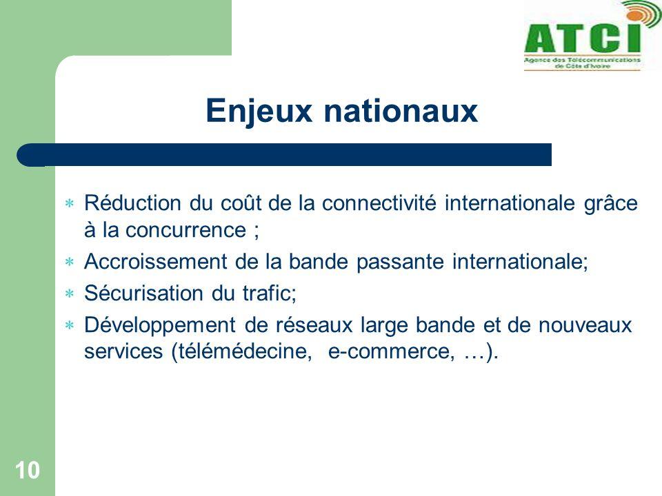 Enjeux nationaux Réduction du coût de la connectivité internationale grâce à la concurrence ; Accroissement de la bande passante internationale;