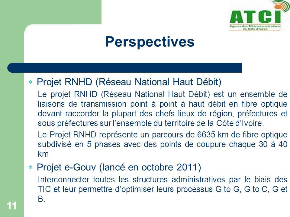 Perspectives Projet RNHD (Réseau National Haut Débit)