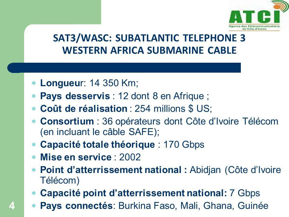 SAT3/WASC: SUBATLANTIC TELEPHONE 3 WESTERN AFRICA SUBMARINE CABLE