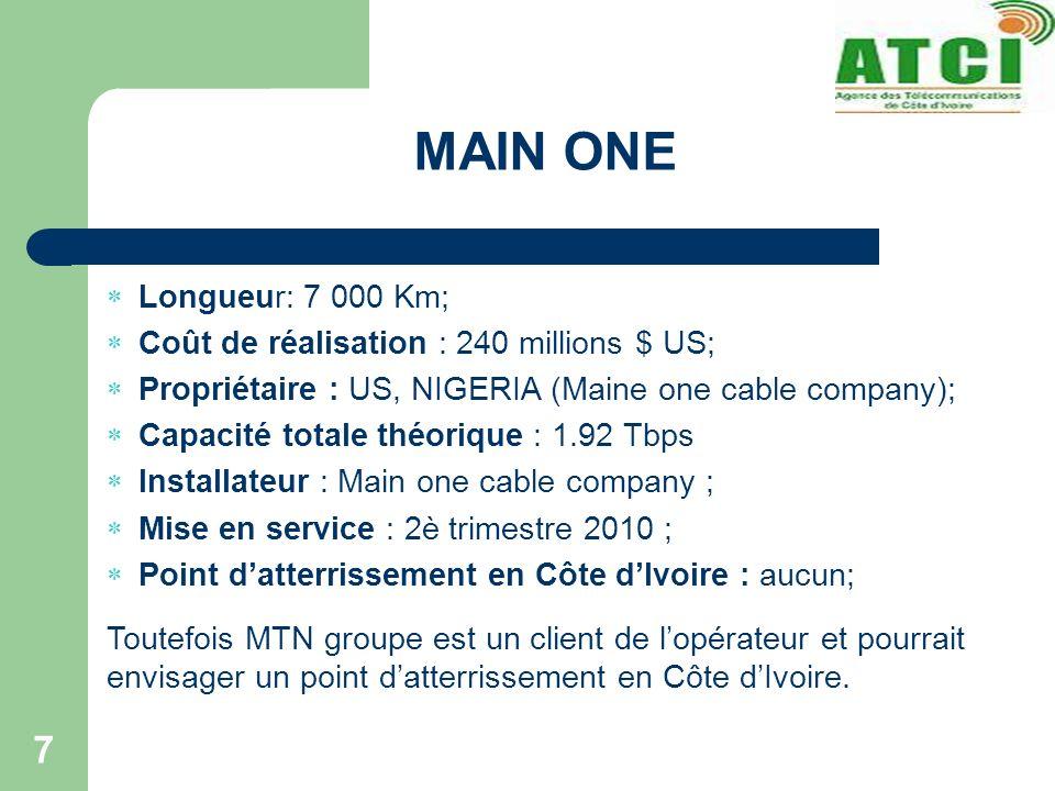MAIN ONE Longueur: 7 000 Km; Coût de réalisation : 240 millions $ US;