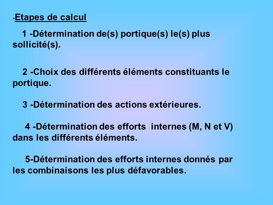 2 -Choix des différents éléments constituants le portique.