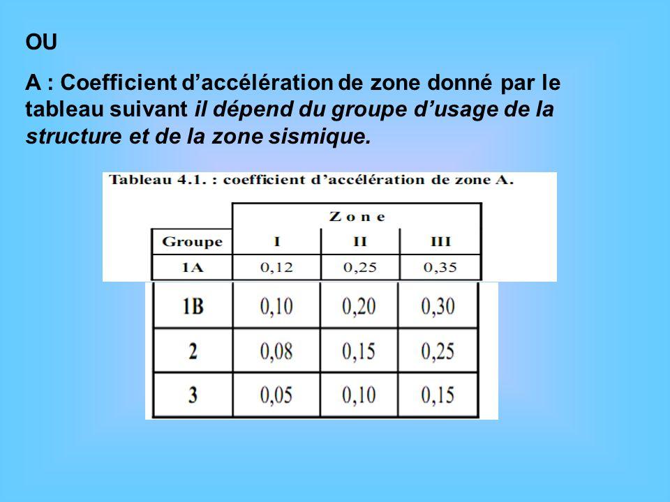 OU A : Coefficient d'accélération de zone donné par le tableau suivant il dépend du groupe d'usage de la structure et de la zone sismique.