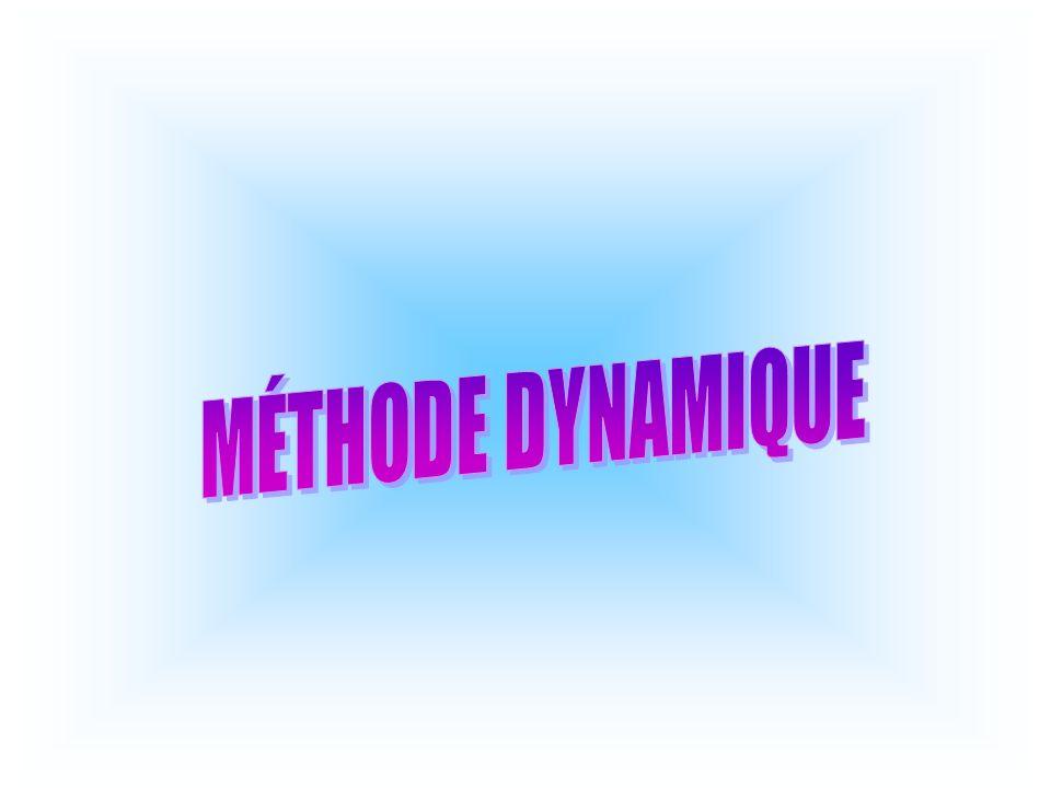 MÉTHODE DYNAMIQUE