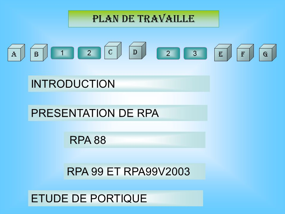 INTRODUCTION PRESENTATION DE RPA RPA 99 ET RPA99V2003