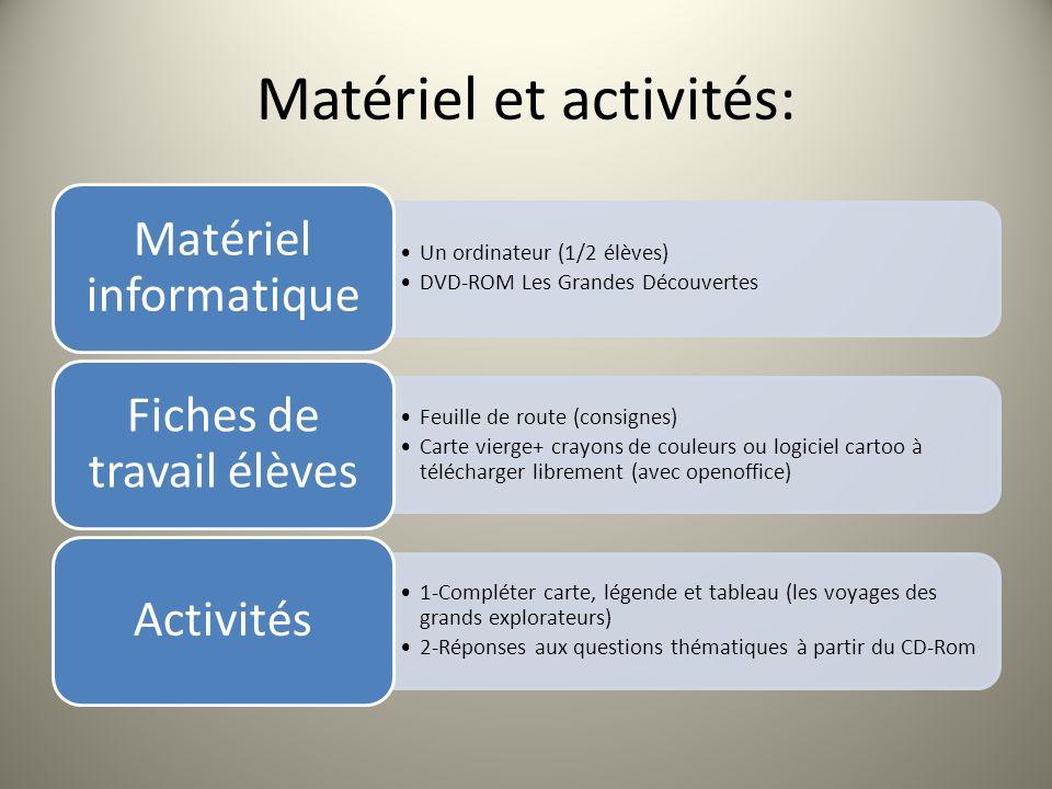 Matériel et activités: