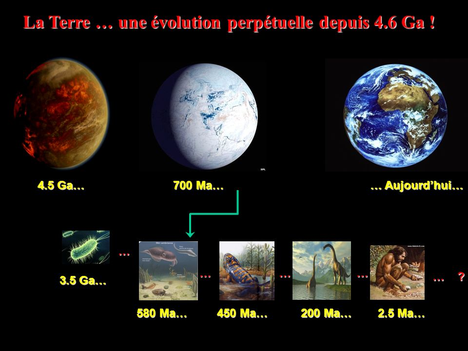 La Terre … une évolution perpétuelle depuis 4.6 Ga !