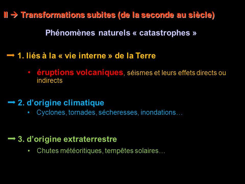 Phénomènes naturels « catastrophes »