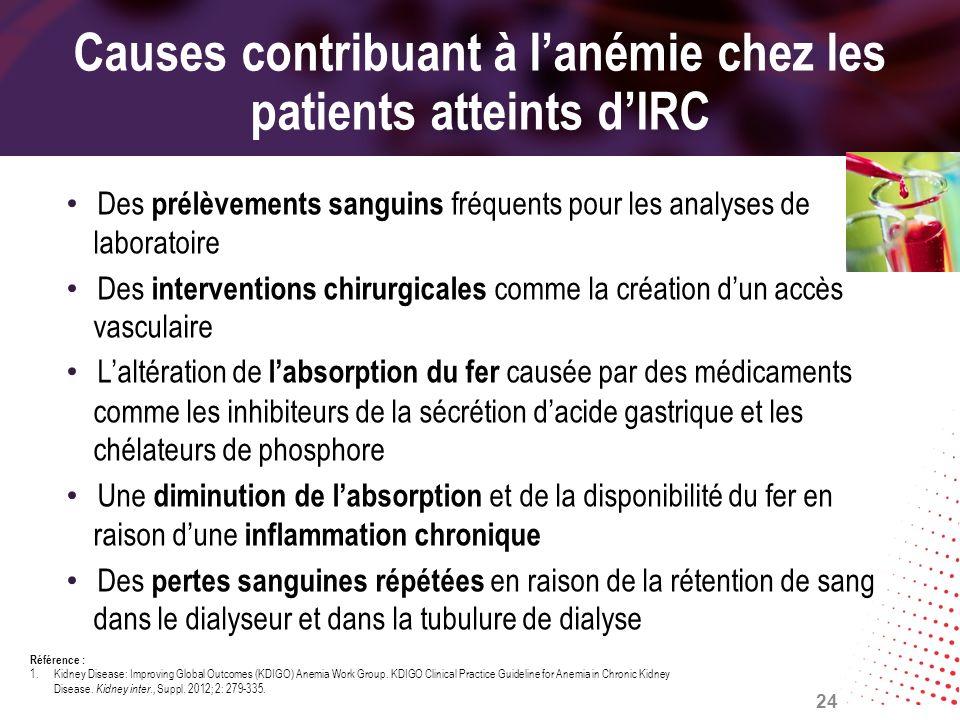 Causes contribuant à l'anémie chez les patients atteints d'IRC