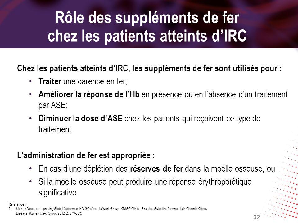 Rôle des suppléments de fer chez les patients atteints d'IRC