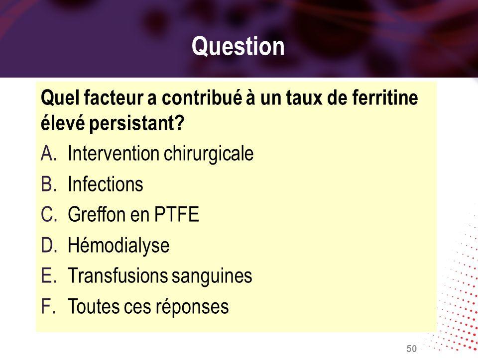 Question Quel facteur a contribué à un taux de ferritine élevé persistant Intervention chirurgicale.