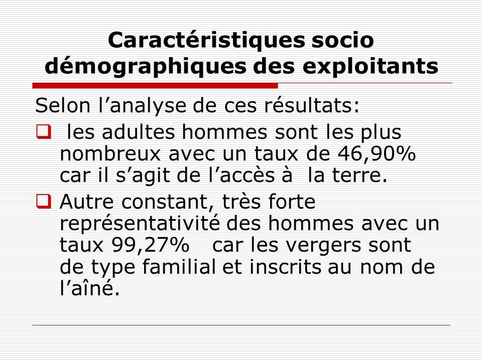 Caractéristiques socio démographiques des exploitants
