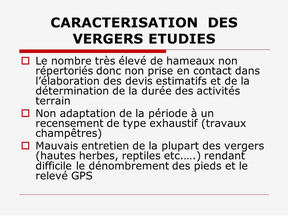 CARACTERISATION DES VERGERS ETUDIES
