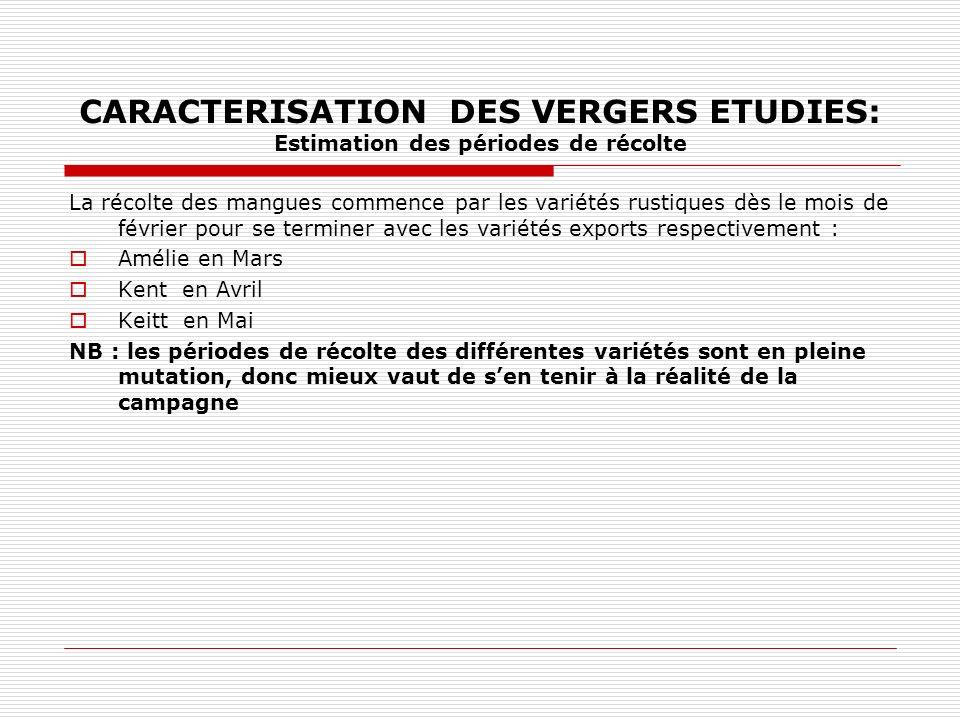 CARACTERISATION DES VERGERS ETUDIES: Estimation des périodes de récolte