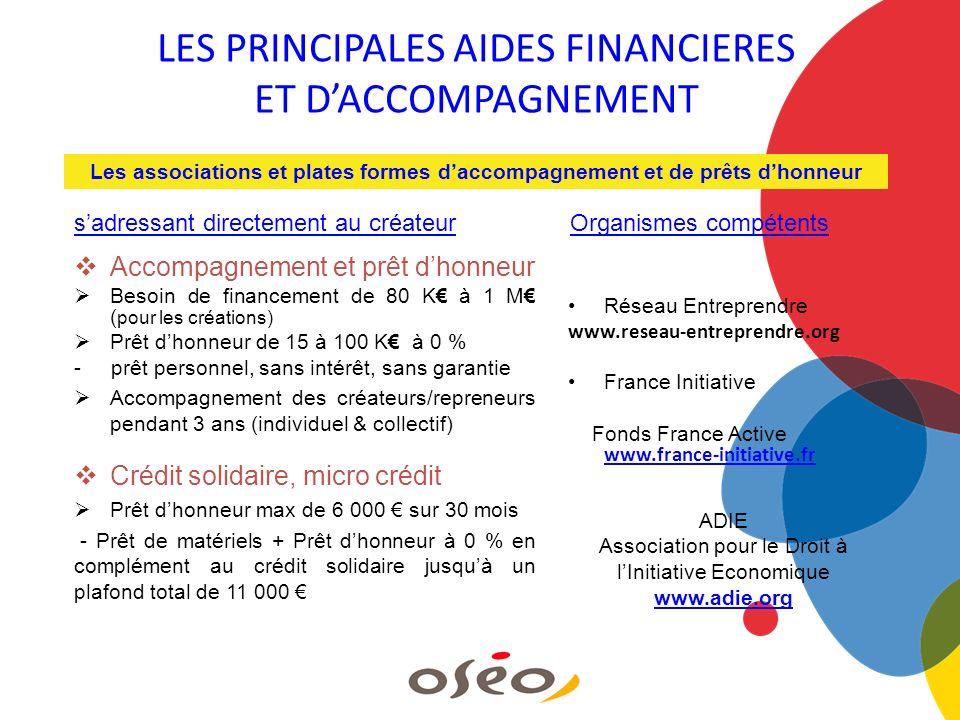 LES PRINCIPALES AIDES FINANCIERES ET D'ACCOMPAGNEMENT
