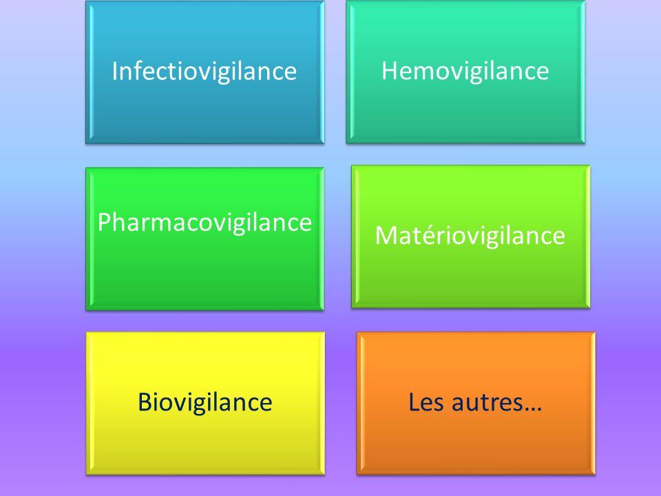 Infectiovigilance Hemovigilance Pharmacovigilance Matériovigilance Biovigilance Les autres…