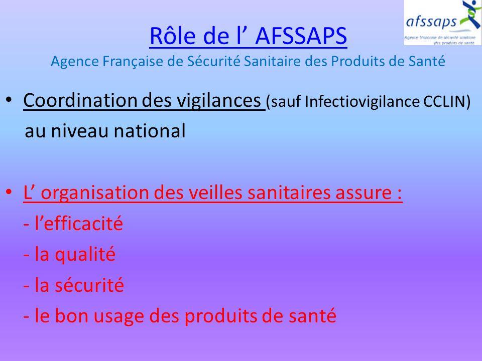 Rôle de l' AFSSAPS Agence Française de Sécurité Sanitaire des Produits de Santé