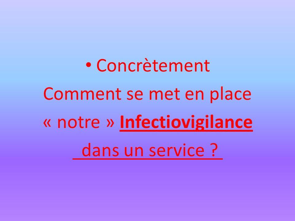 « notre » Infectiovigilance