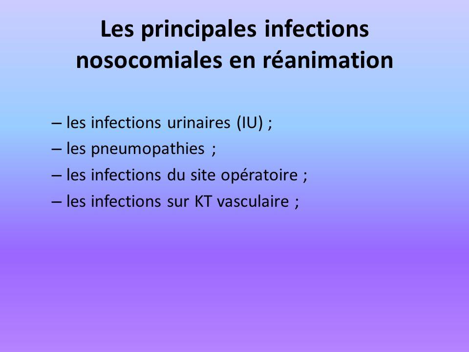 Les principales infections nosocomiales en réanimation