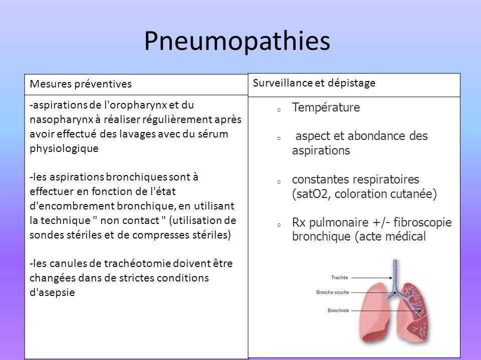 Pneumopathies Mesures préventives Surveillance et dépistage