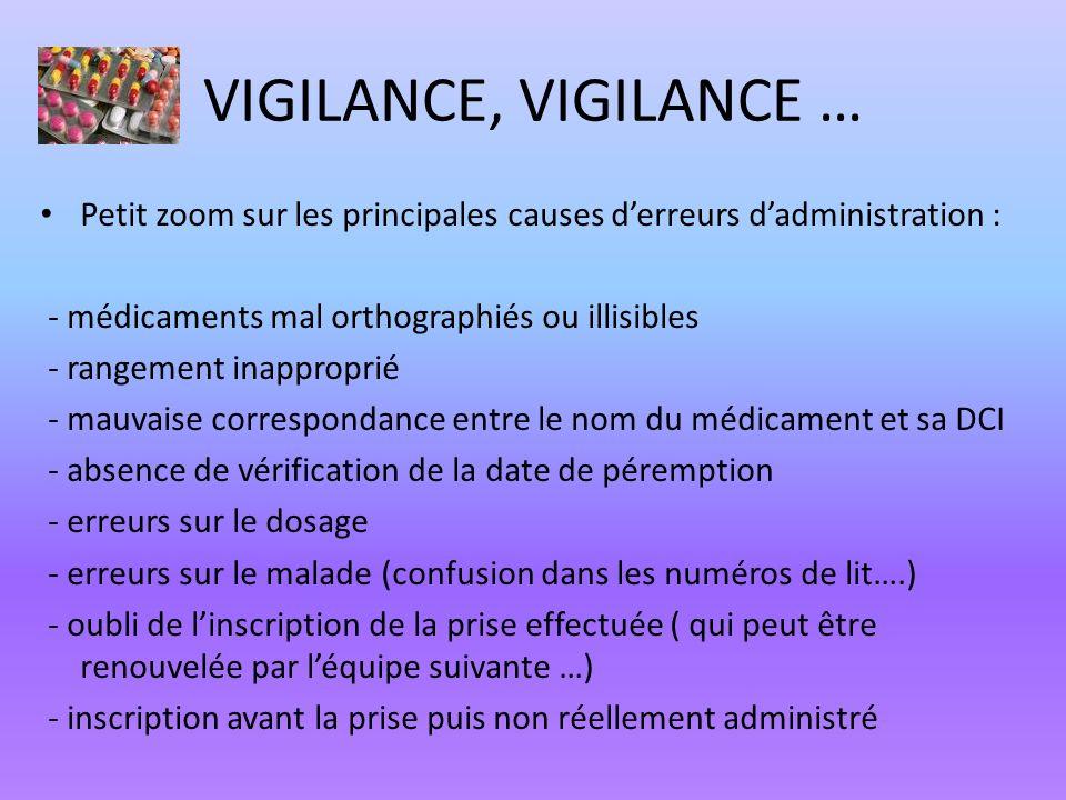 VIGILANCE, VIGILANCE … Petit zoom sur les principales causes d'erreurs d'administration : - médicaments mal orthographiés ou illisibles.