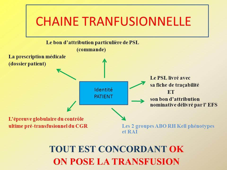 CHAINE TRANFUSIONNELLE