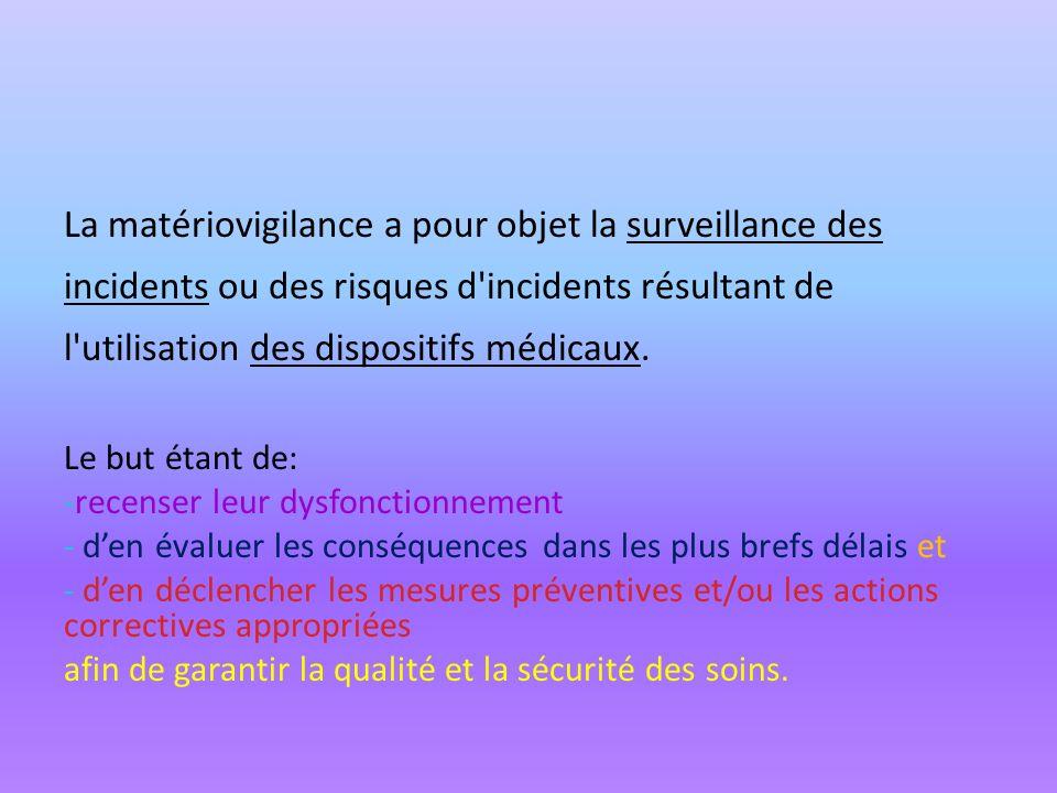 La matériovigilance a pour objet la surveillance des incidents ou des risques d incidents résultant de l utilisation des dispositifs médicaux.