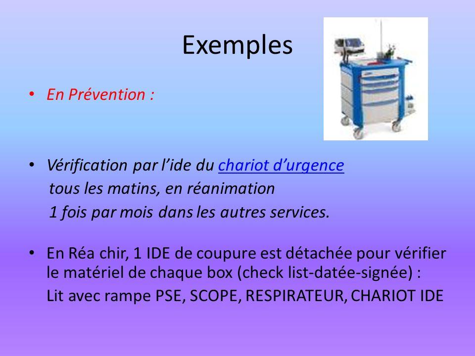 Exemples En Prévention : Vérification par l'ide du chariot d'urgence