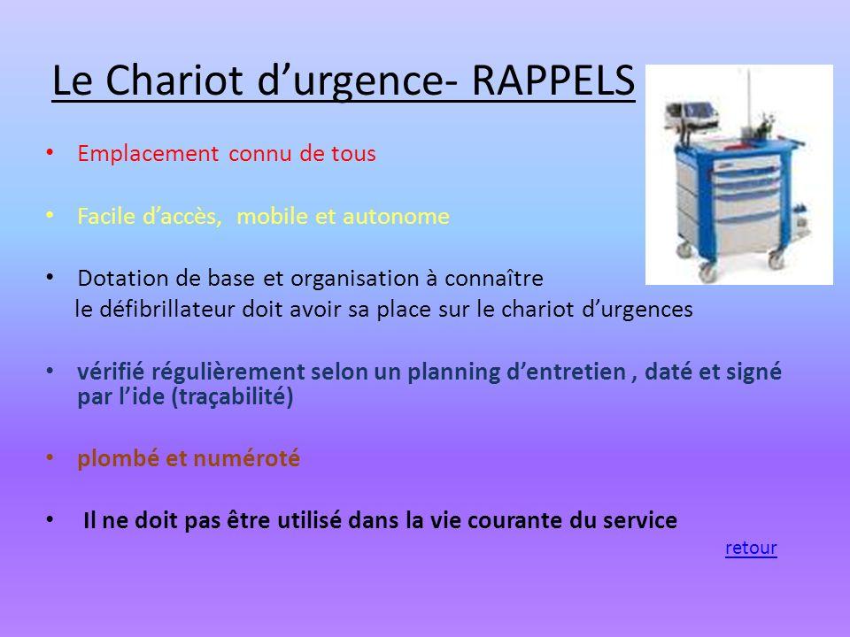 Le Chariot d'urgence- RAPPELS