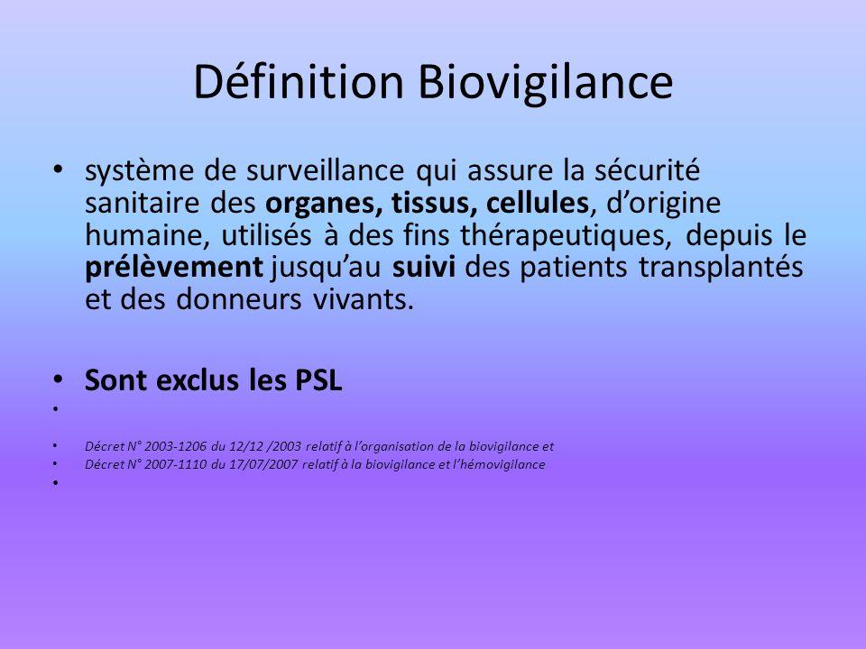 Définition Biovigilance