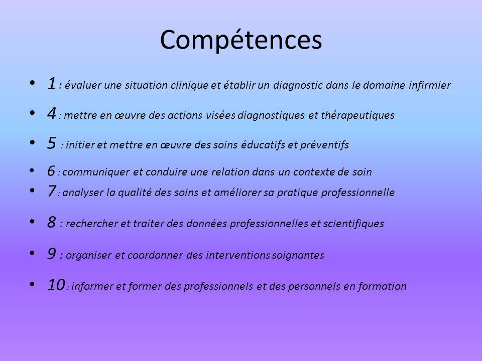 Compétences 1 : évaluer une situation clinique et établir un diagnostic dans le domaine infirmier.